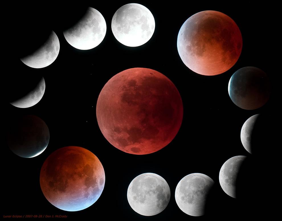 Lunar Eclipse Mosaic